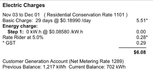 Net Metering BC Hydro